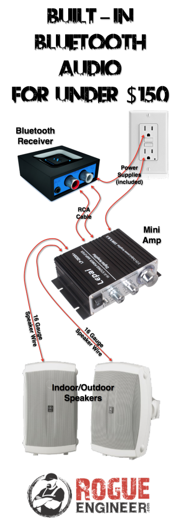 Free Built-In Bluetooth Audio Instructional | Selbst bauen, Boxen ...