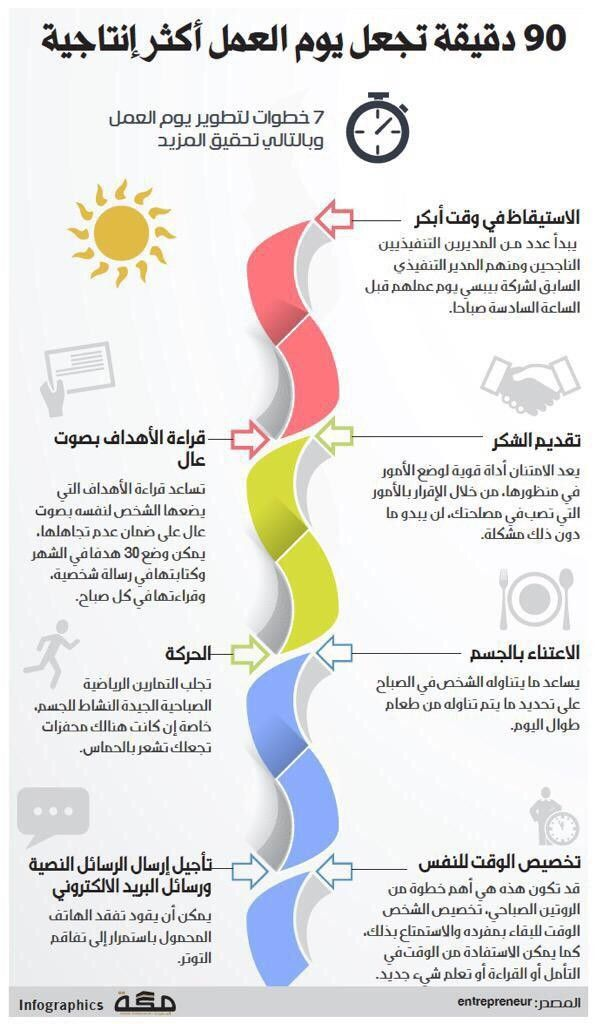 Pin By Hrm Way On تطوير الذات Positive Notes Life Skills Activities Life Skills
