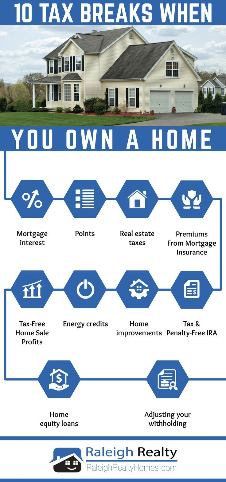 first time home buyer ri benefits