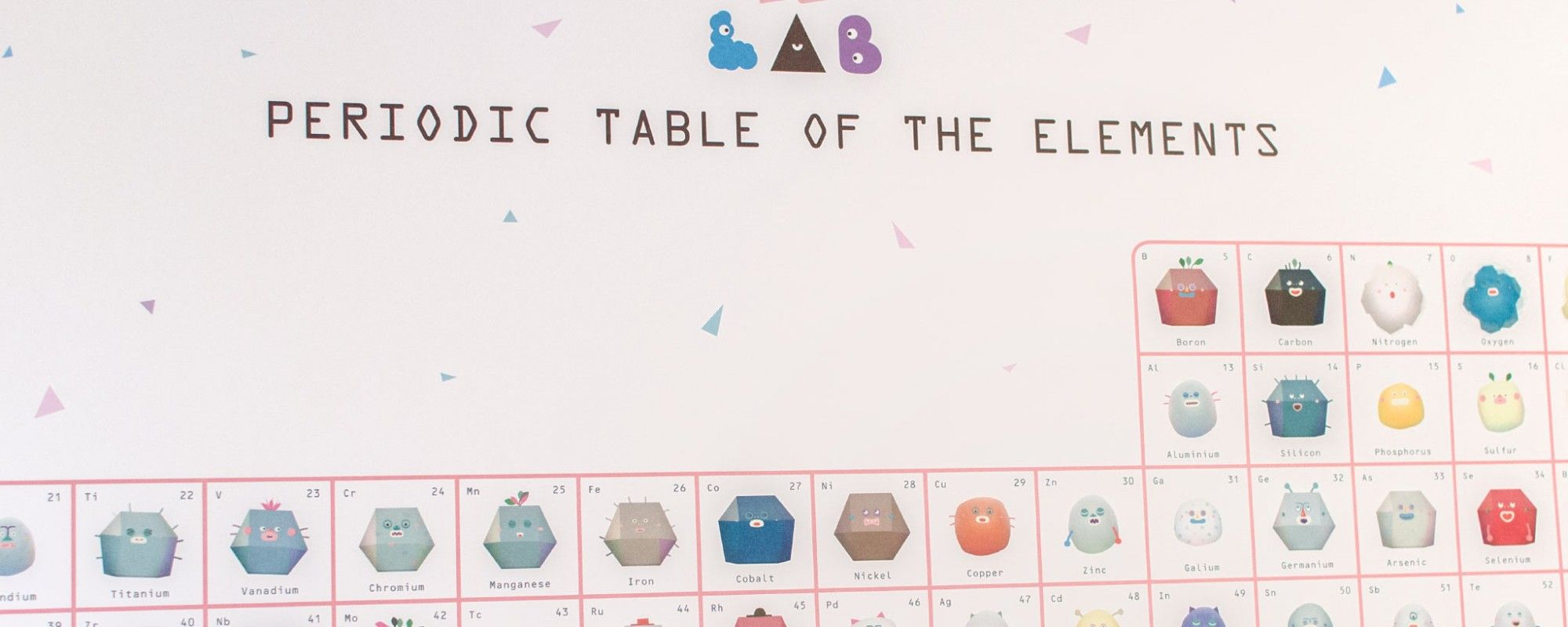 Toca Lab Poster Periodic Table A New Way To Play Toca Boca