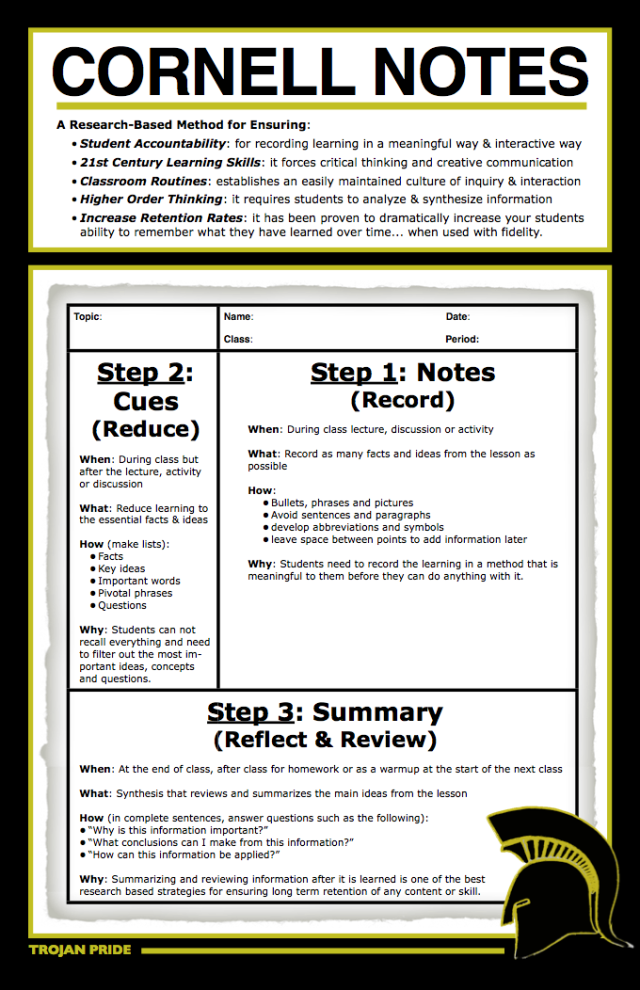 Powerful NoteTaking System Cornell Method  Cornell Notes Note
