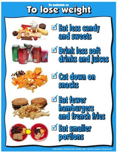 """Lose Weight Dont's 17"""" X 22"""" Laminated Poster $8.95"""