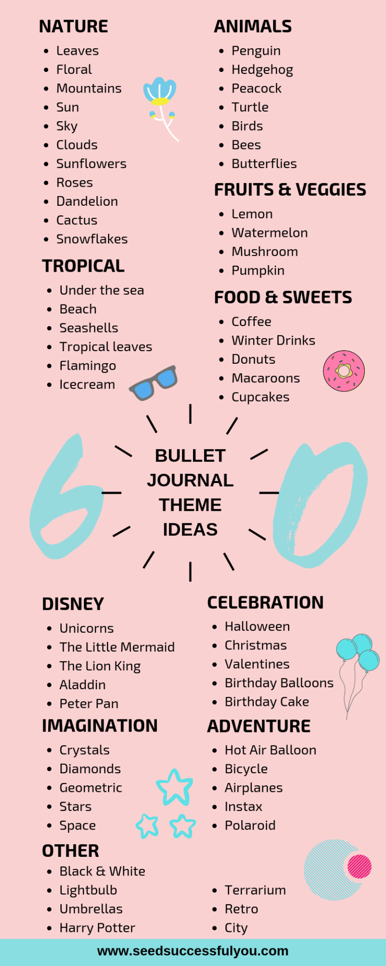60 Inspiring Bullet Journal Themes to Try Out