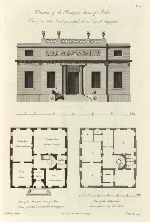 archimaps Elevation and plans of a villa, 1779 Ideas for the - plan de maison campagne