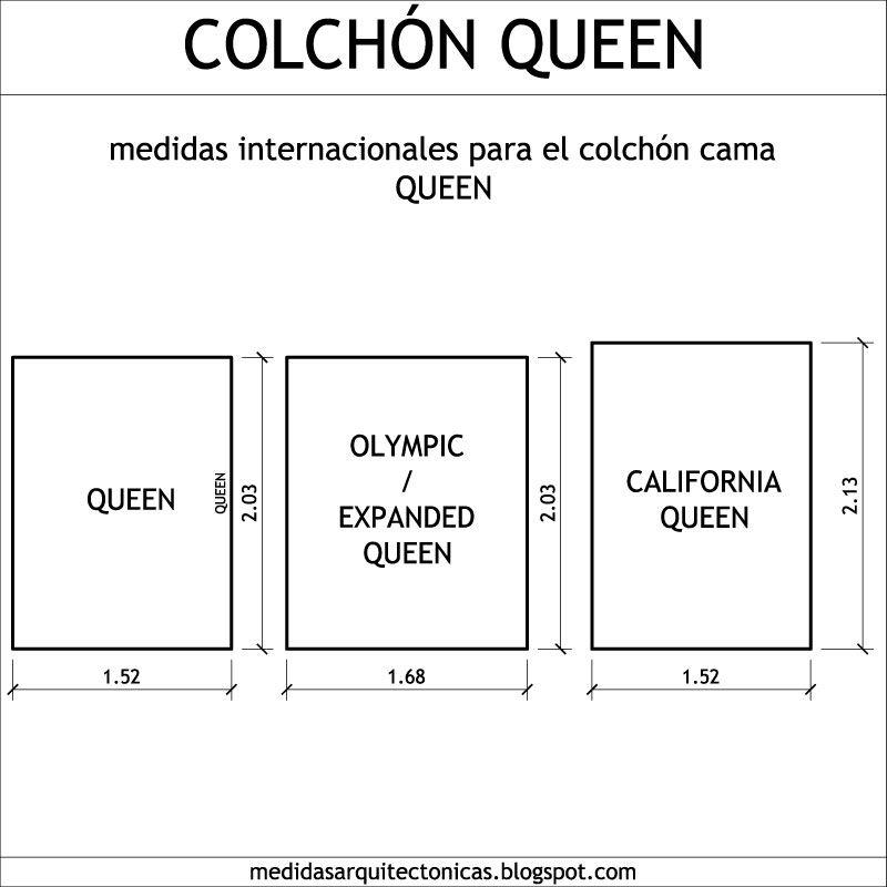 Cu nto mide un colch n queen medidas de colchones queen for Cama queen size cuanto mide
