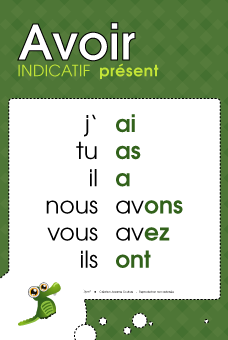 Ms French 2 Verbe Avoir Au Present Verbe Avoir Verbe Avoir Present Et Conjugaison Francais