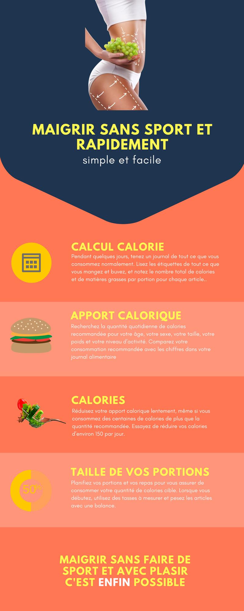 perdre du poids sous laroxyl