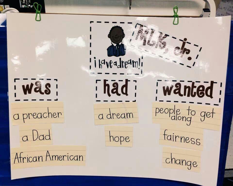 MLK anchor chart Kindergarten social studies