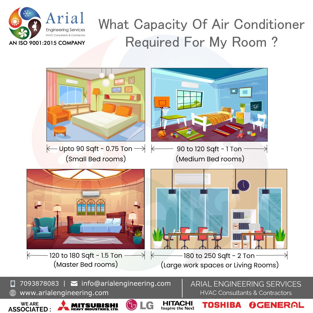 Pin On Arial Services