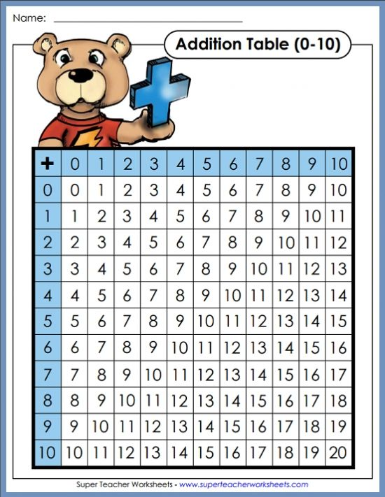 Check out basic addition resources from Super Teacher Worksheets ...