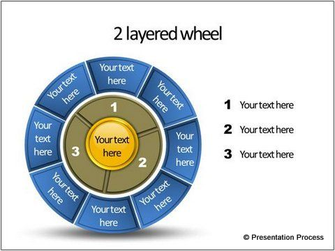 Layered wheel diagram template work stuff pinterest diagram layered wheel diagram template in powerpoint ccuart Image collections