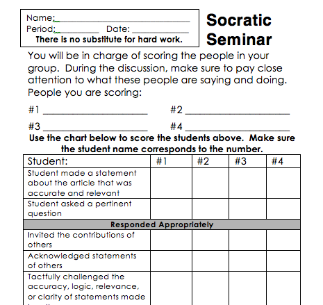 grading rubric for socratic discussion - Google Search   School at ...