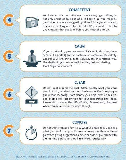 5 C's of effective Communication Cont | Psychology