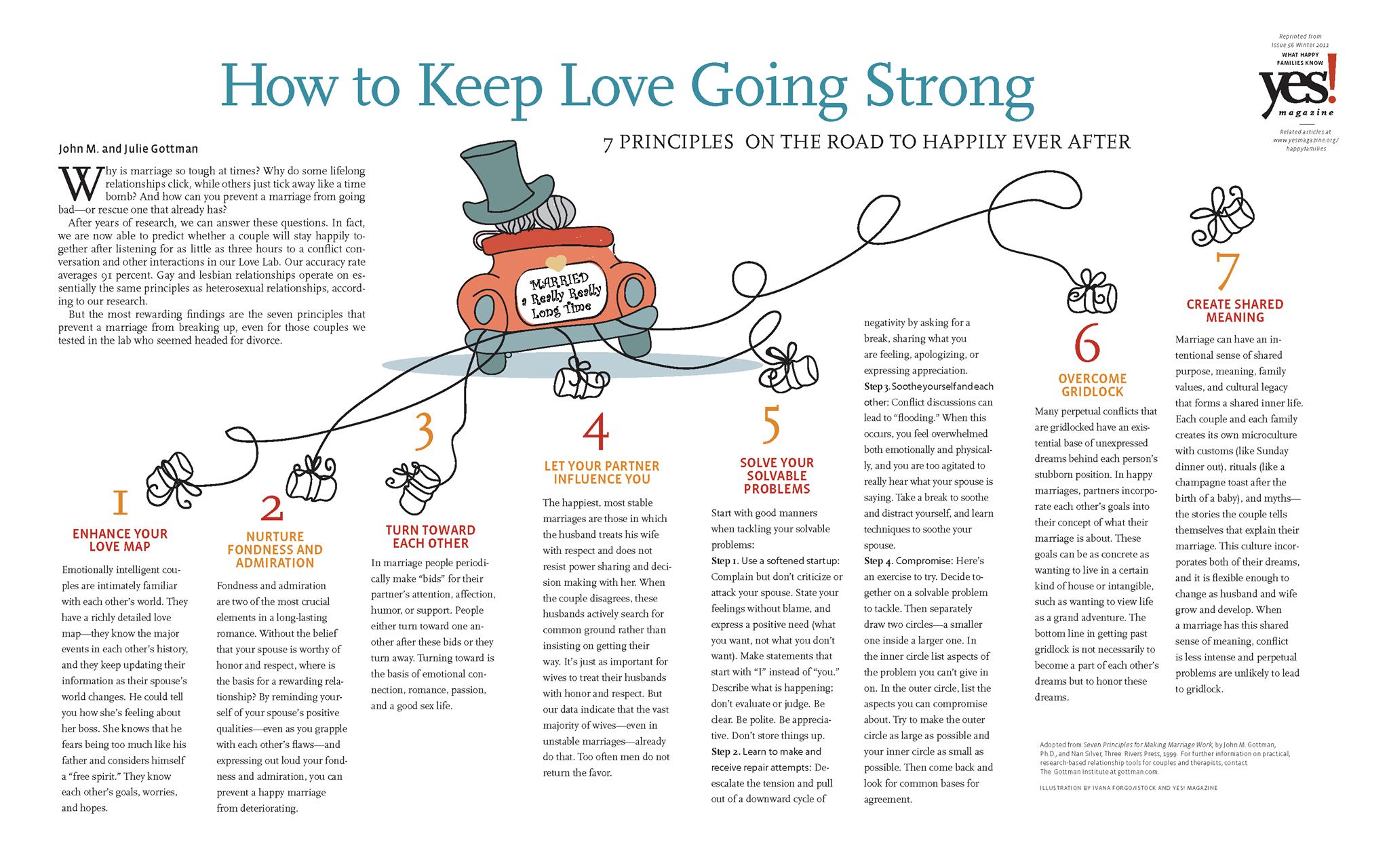 How To Keep Love Going Strong John Gottman