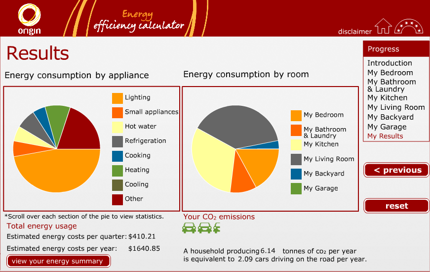 Origin Energy Efficiency Calculator Energy Saving Tips Origin