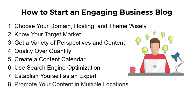 How To Start An Engaging Business Blog Business Marketing Design Business Blog Marketing Design