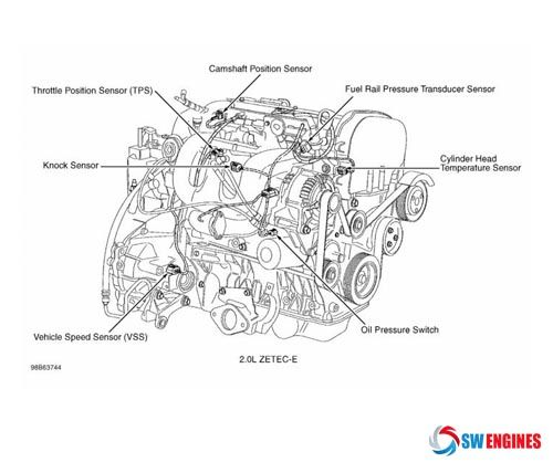 2000 Ford Focus engine diagram #SWEngines | Engine Diagram