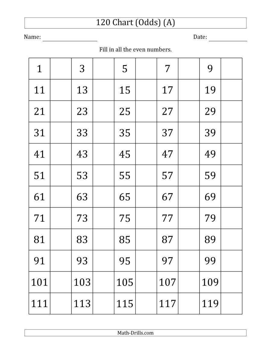 The 120 Chart With Odd Numbers Only Math Worksheet From The Number Sense Worksheets Page At Math Drills Com 120 Chart Counting To 120 Free Math Worksheets