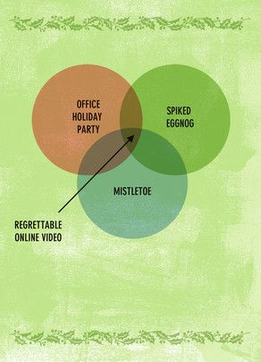 holiday venn diagram funny holiday card