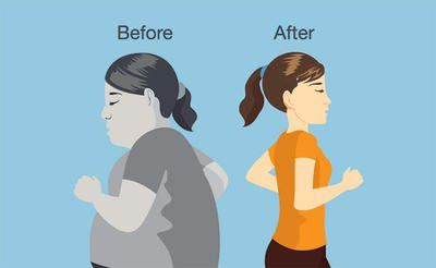 Lose weight camp for adults