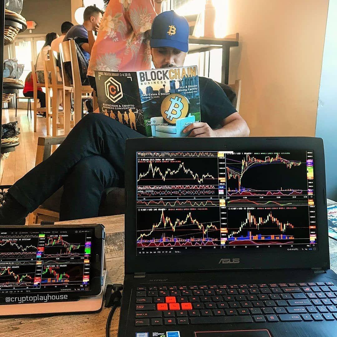 Mytradingsetup Trading Automatique Trading Robot Trading Trader