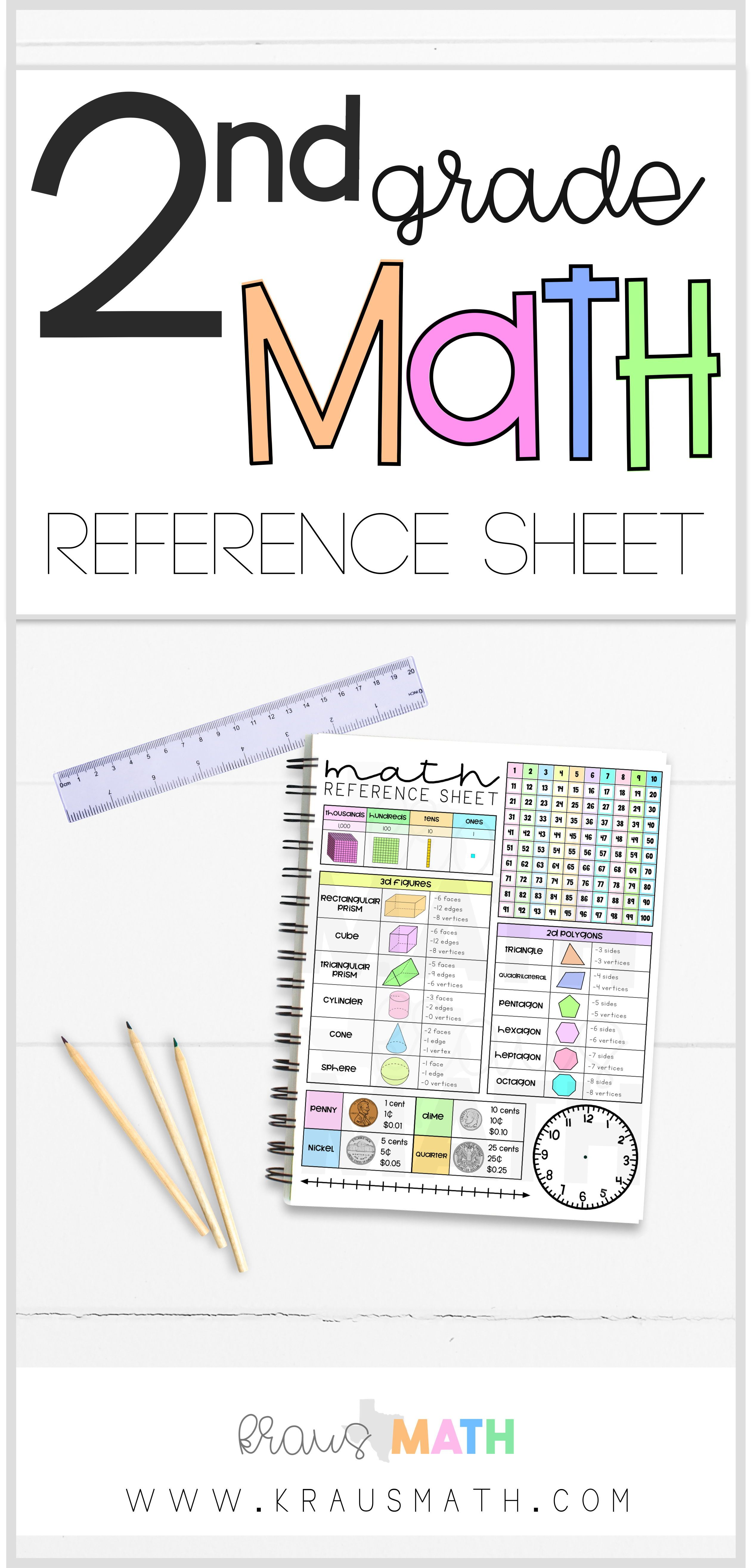 2nd Grade Math Reference Sheet