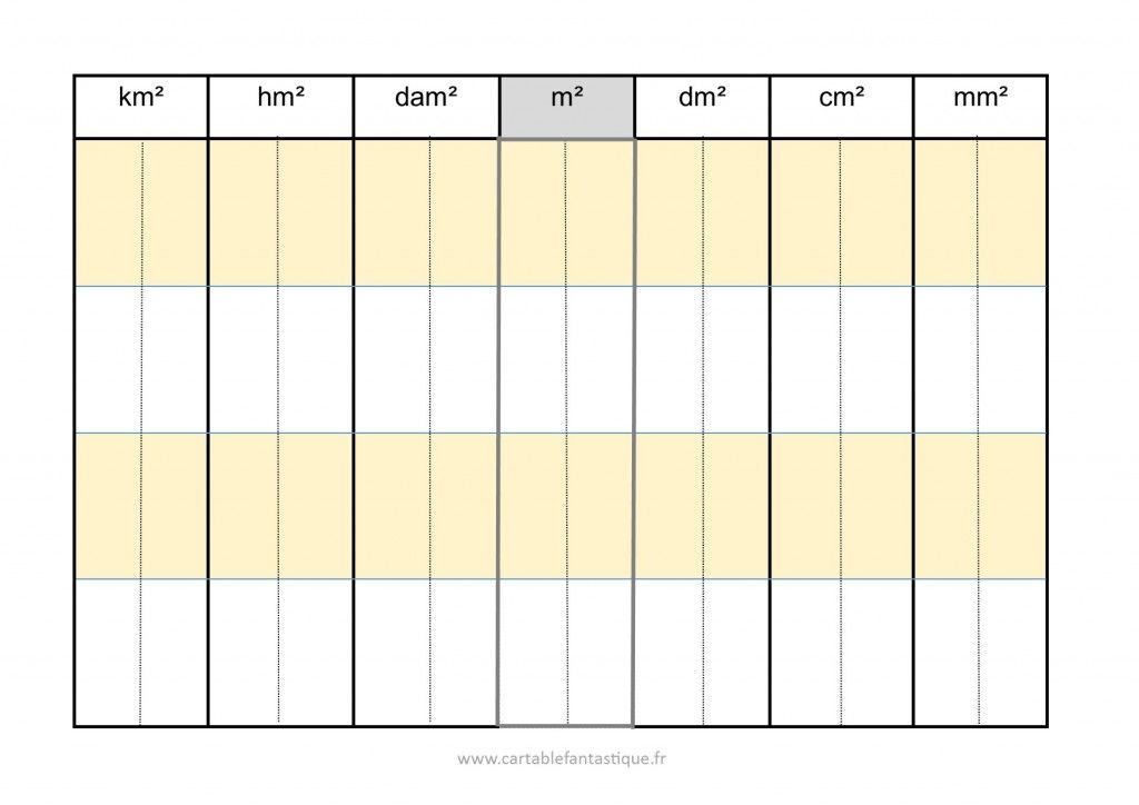 Tableau de conversion des unités de surface   Tableau de conversion, Tableau, Kit