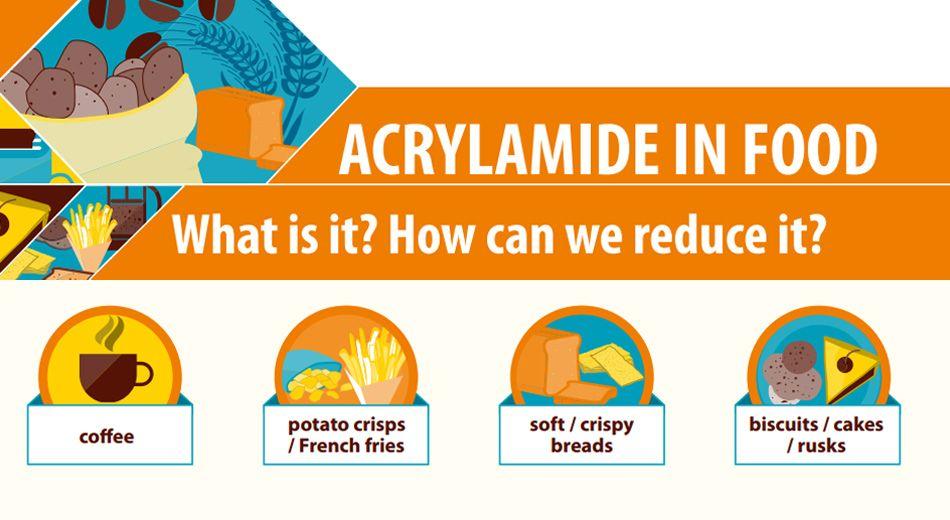 Infografía sobre los riesgos de la acrilamida