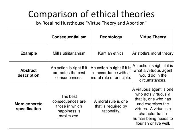 deontological ethics example