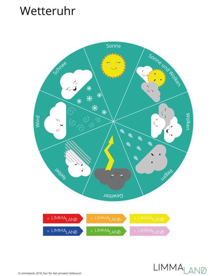 Wetteruhr Basteln Ikea Hack Mit Gratis Download Kita Pinterest