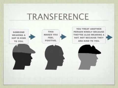 Transference Projection And Boundaries Mentalexperimental