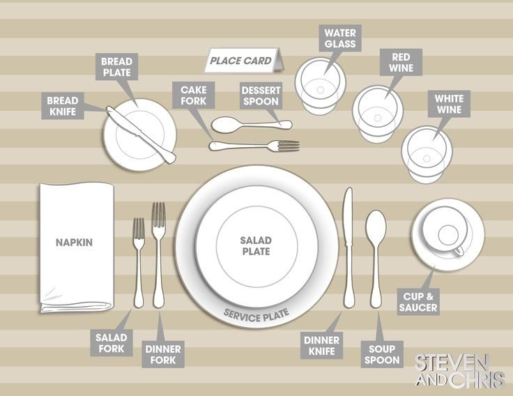 Dinner Party Table Setting Home Decor Pinterest