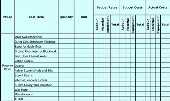 Download free Masonry Estimating Sheet to estimate your Masonry - it project plan template