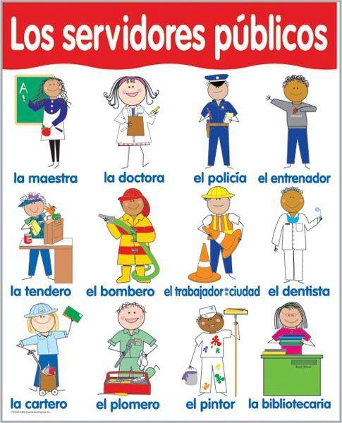 Diversos Poster Para Decorar El Aula Y Aprender Los Meses Dias Etc Oficios Y Profesiones Ayudantes De La Comunidad Profesiones Para Ninos