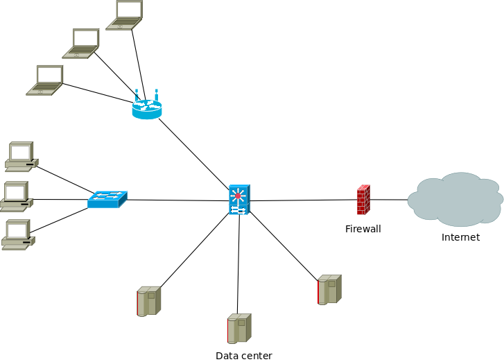 Simple Network Diagram Outlining The Connections Between Internet Data Center And Two Workgroups Created Using Shapes Fro Cisco Switch Internet Switch Shapes