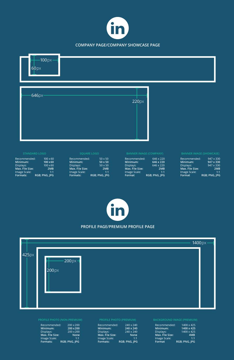 2019 Social Media Image Dimensions Cheat Sheet Social
