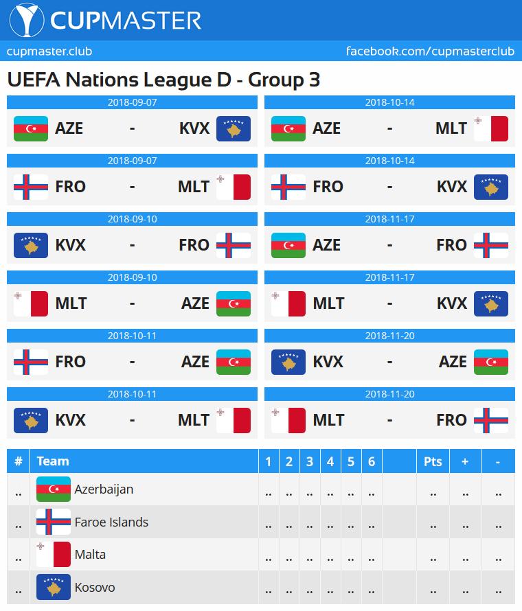 Uefa Nations League D Group 3 National League Association Football