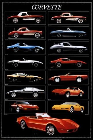 Chevy Corvette Model Year Photo Chart By Year Poster Art Print