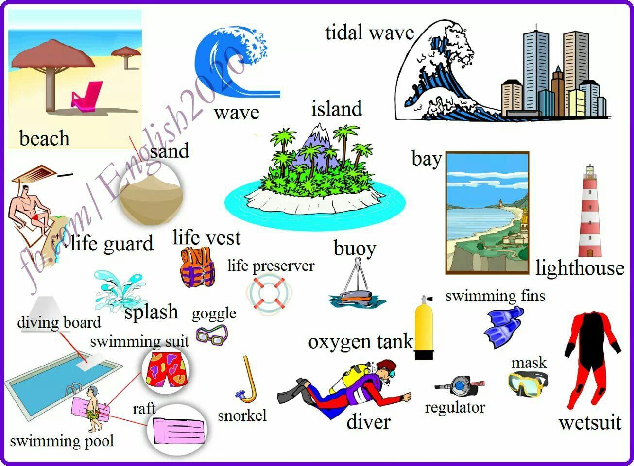 Pin by Angie on Vocabulary   Pinterest   English vocabulary and English