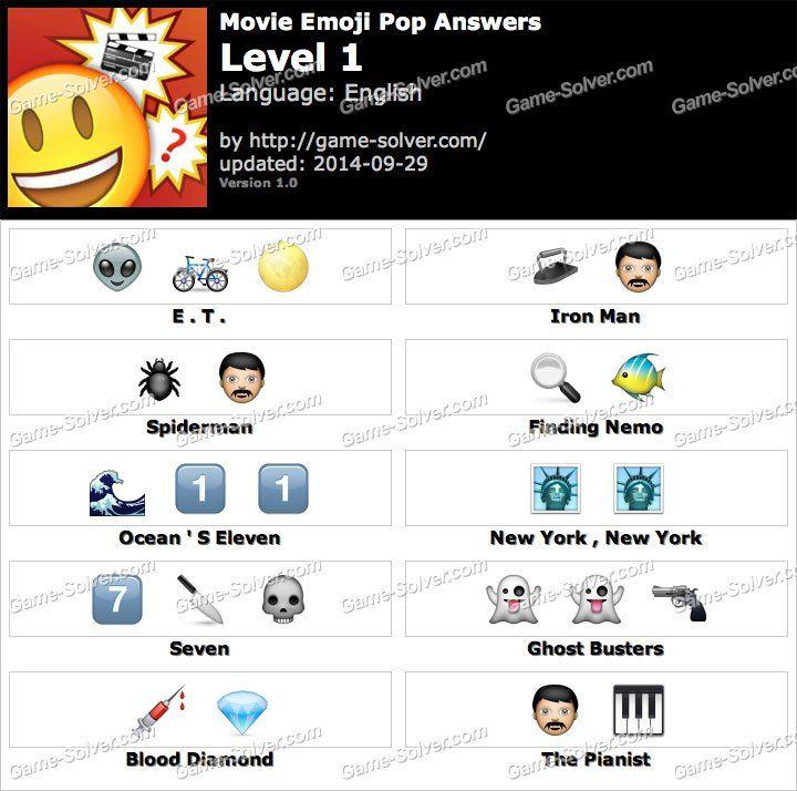 Movie Emoji Pop Level 1 Ameir S 13th Birthday