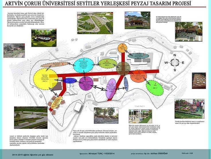 Kampus tasarm konsept paftas ile ilgili grsel sonucu analiz kampus tasarm konsept paftas ile ilgili grsel sonucu ccuart Choice Image