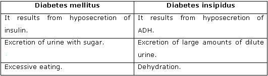 kify diabetes insípida