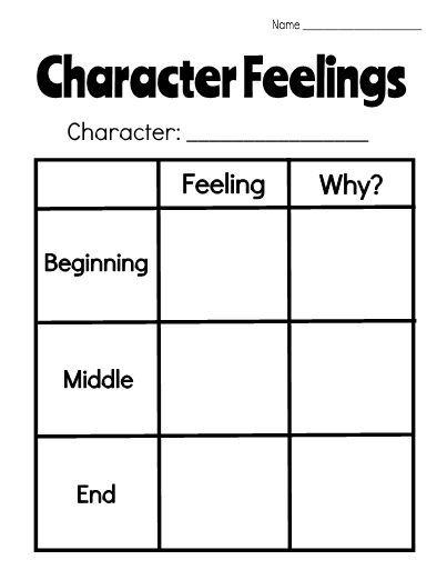 19 Elegant Character Feelings Anchor Chart