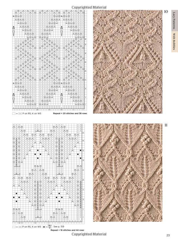 Pin Auf Knitting Patterns