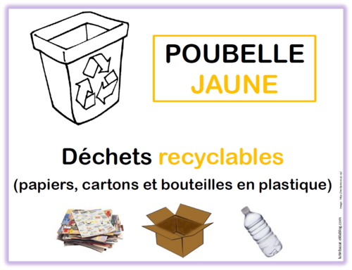 Fabuleux Affiches pour les poubelles (tri des déchets) | MDE DU VIVANT  WG88