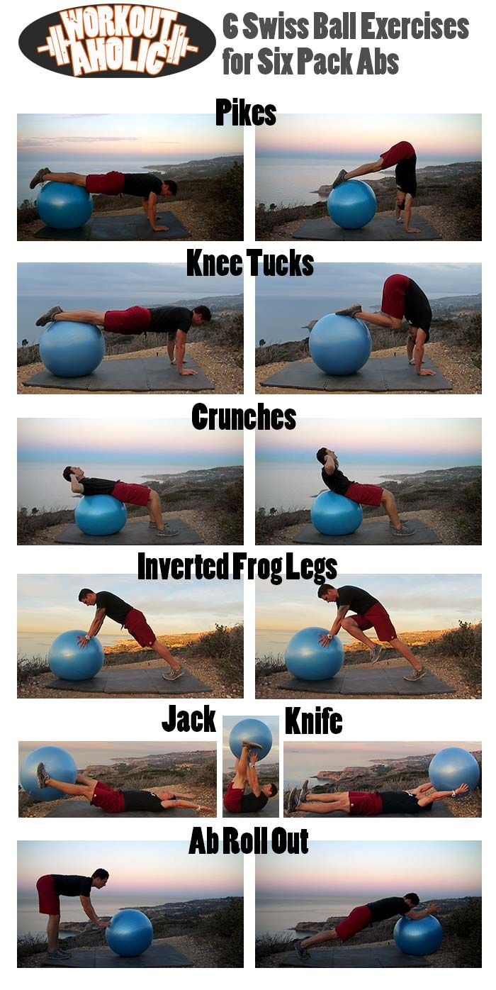 6 Swiss Ball Exercises for Six Pack Abs