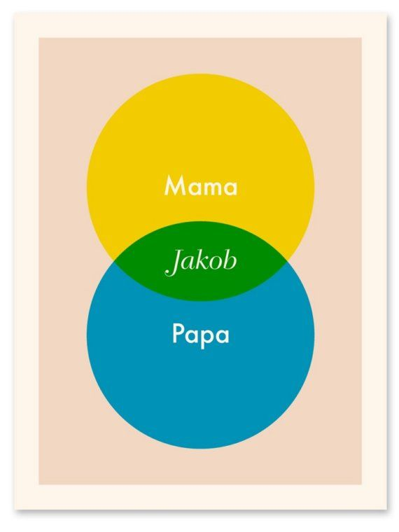Personalized Baby and Parent Names (Yellow, Green, Blue) - Custom ...