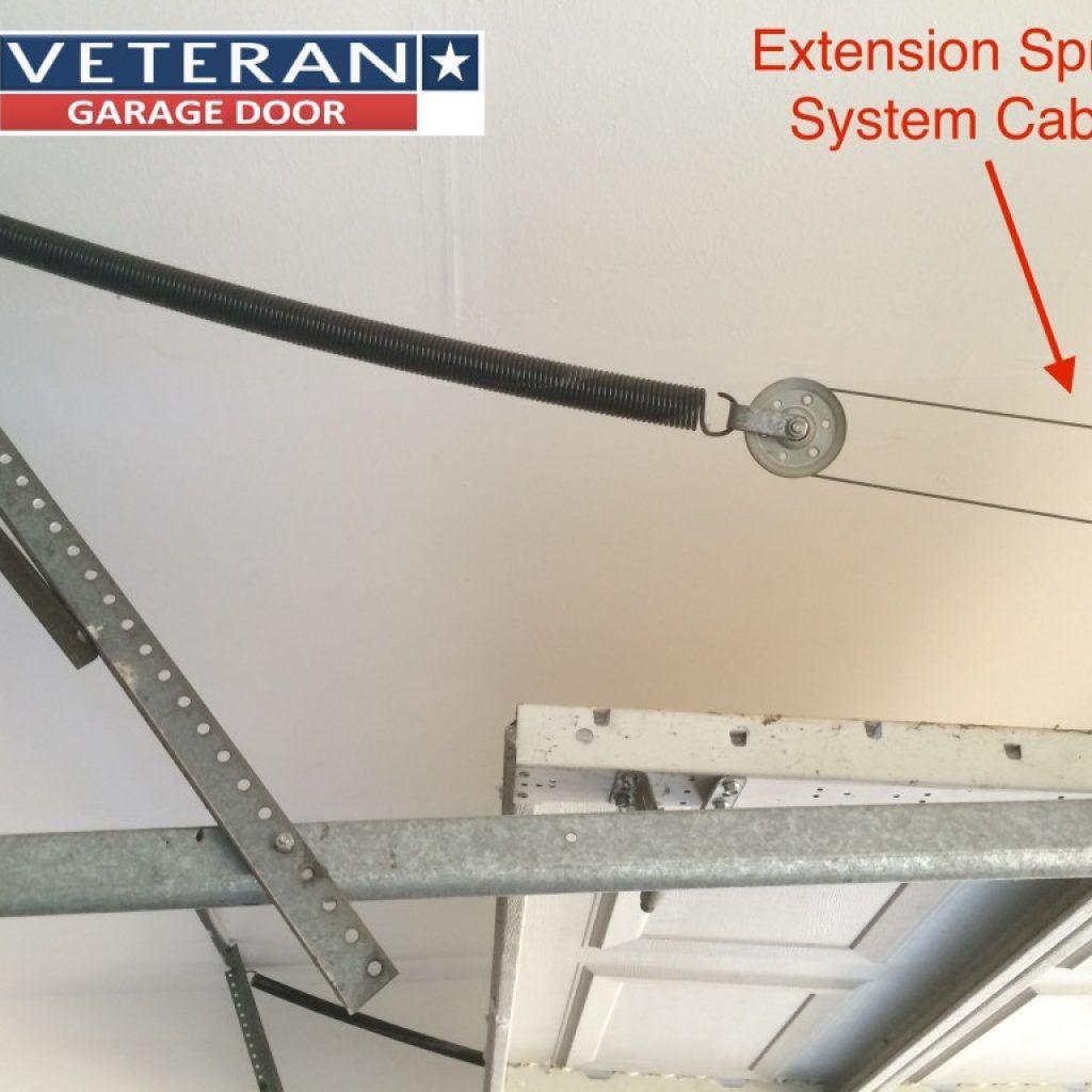 Garage Door Extension Spring System Extension springs