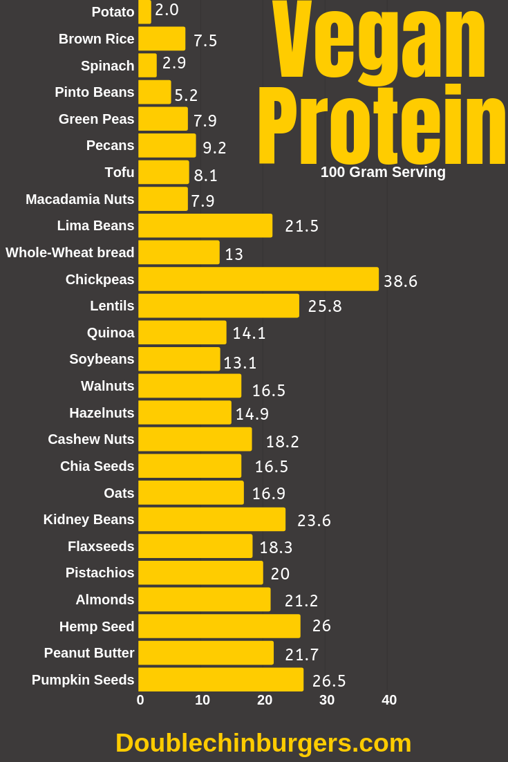 #alternative #individuals #different #maintain #showing #helpful #protein #lunches #recipes #healthy...