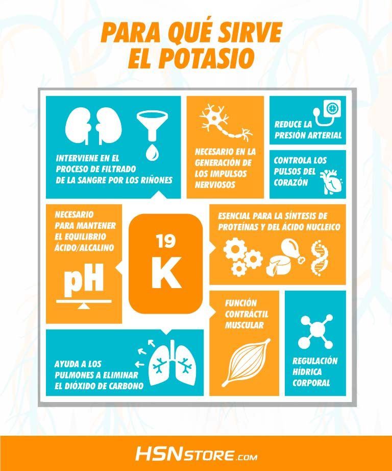 Contractiles protein as para bajar de peso